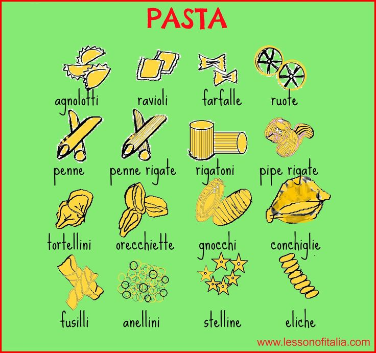 English In Italian: Italian Language ~ Pasta Types …