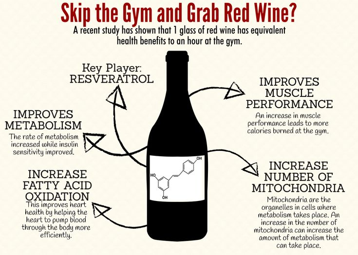A recent study has shown that a glass of red wine is equivalent to an hour at the gym. The science behind red wine health benefits.