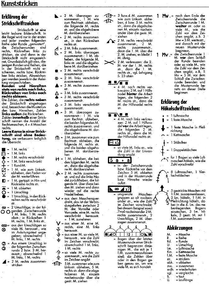 Strickschriftzeichen - Marions-Handarbeiten Braunschweig