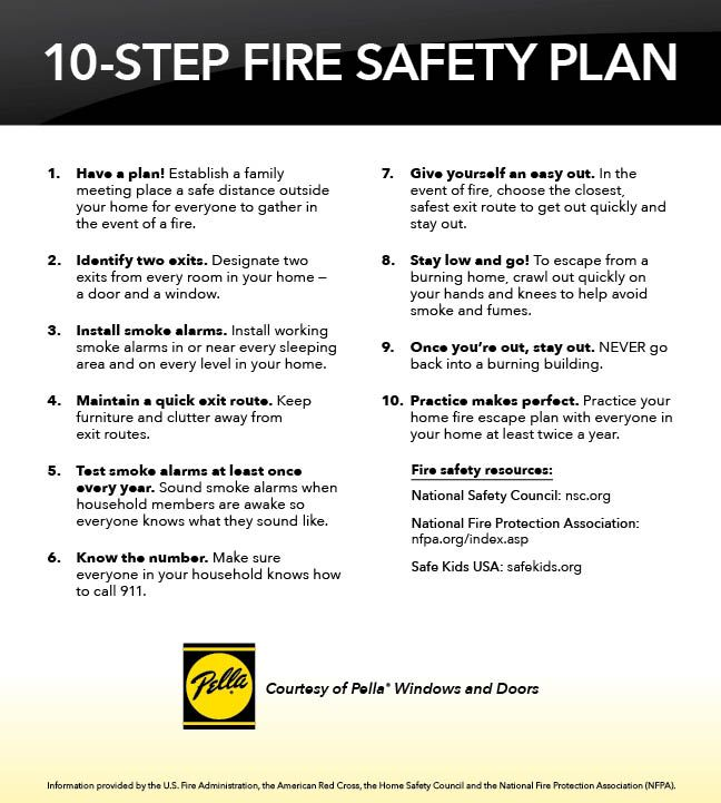 Home safety emergency plan for House fire safety plan