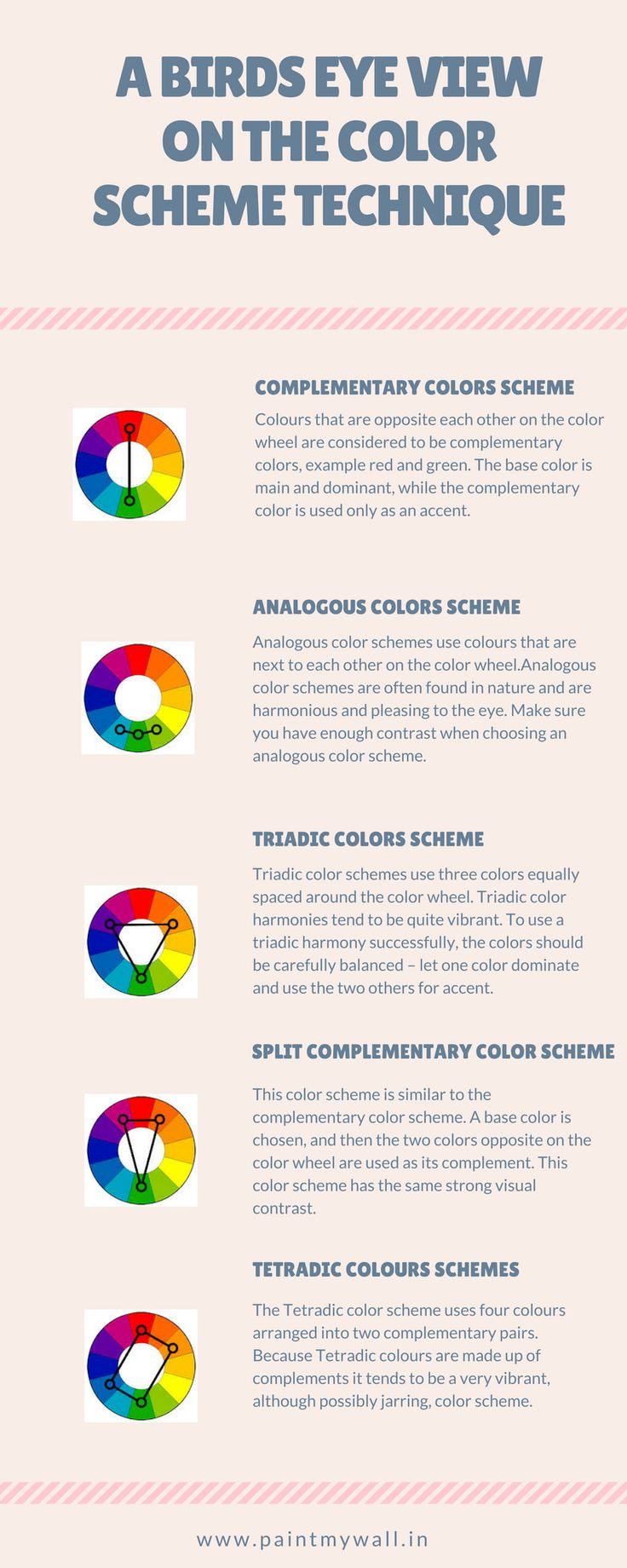 Understand About The Color Schemes To Come Out With That Perfect Design