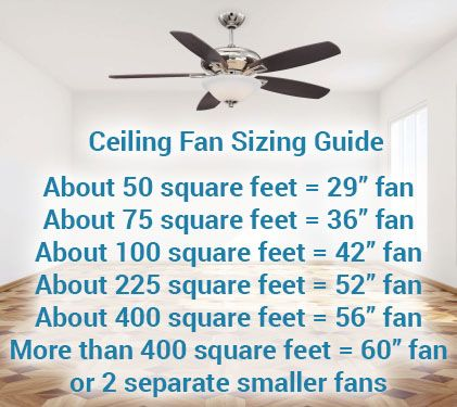 Ceiling Fan Sizing Guide: The general rule of thumb to keep in mind is this--a ceiling fan that is too big for the space will be overwhelming, but a fan that is too small for the space won't allow you to feel the fan's benefits. Find the square footage of your room (multiply the length and width in feet) and match it with these general guidelines.