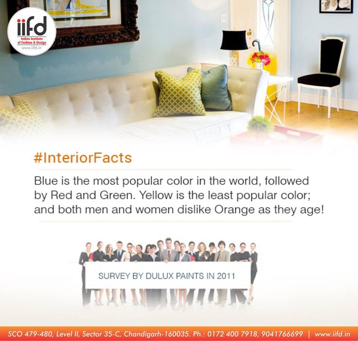 Survey By Dulux Paints For Admission Process Call 91 9041766699 OR Visit Iifdin InteriorFact Iifd Best Fashion Designing Institute