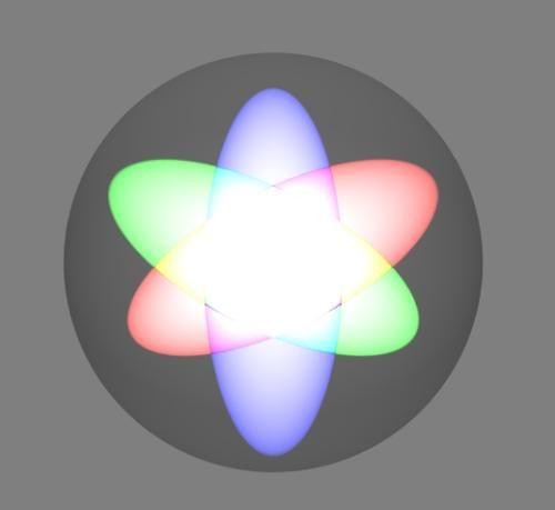 QCD Quantum chromodynamics