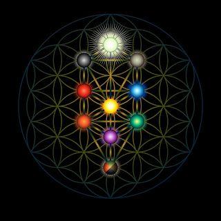 Reiki Harmónia: Pészah - spirituális időablak a változásra