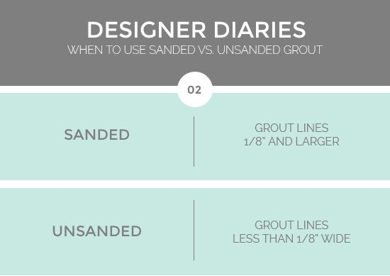 How to Choose the Right Kind of Grout | Through the Front Door