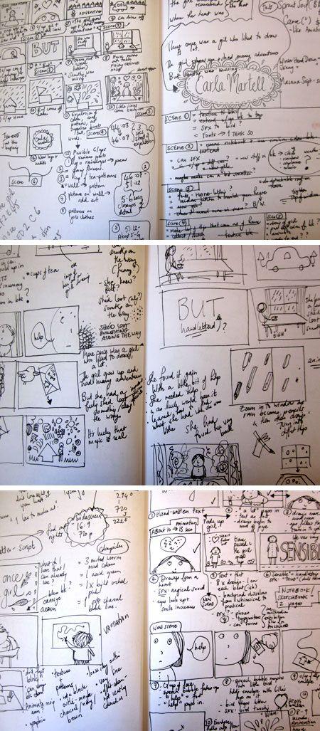 Sketches and storyboards for video-making | Carla Martell
