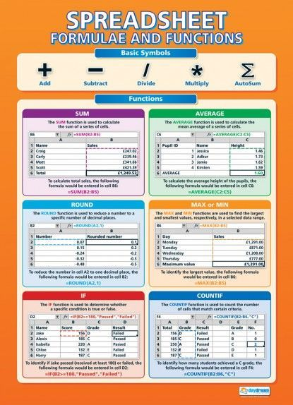 Spreadsheet Formulae and Functions Computing Educational Posters - spreadsheet formulas