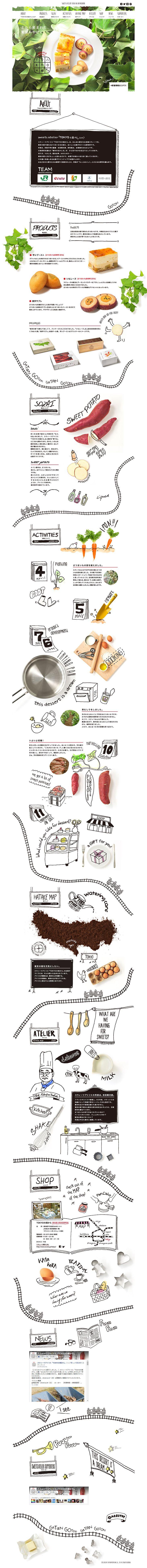 sweets atelie TOKYOの畑から