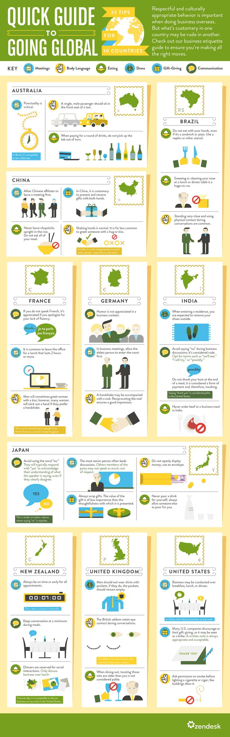 In Brazil it's appropriate to eat sandwich or pizza with hands. 35 #tips on how not to offend your international business partner