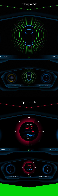 SRT Dashboard UI Concept on Behance