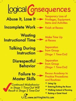 consequences in my story of changing school grades Literacy strategies for grades 4-12 by karen tankersley table of contents chapter 1 the struggling reader the brain and reading wolfe and nevills (2004) describe the brain as a hierarchy of low-level decoding skills and high-level comprehension-making skills.