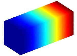 #Geomiso #IsogeometricAnalysis #3D