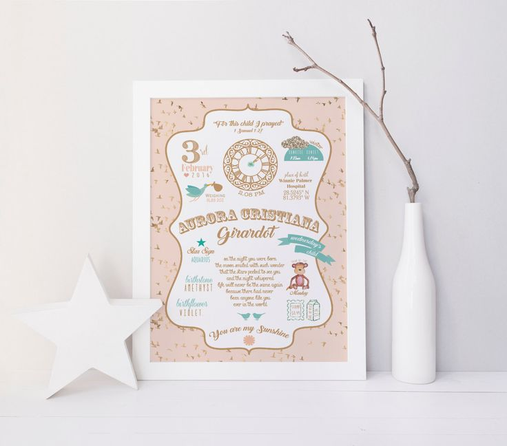 Birth Announcement, The Day You Were Born, Birth Stats Print, Christening Gift, Digital Download - Pink Shabby Chic by InkBoutiqueDesign on Etsy
