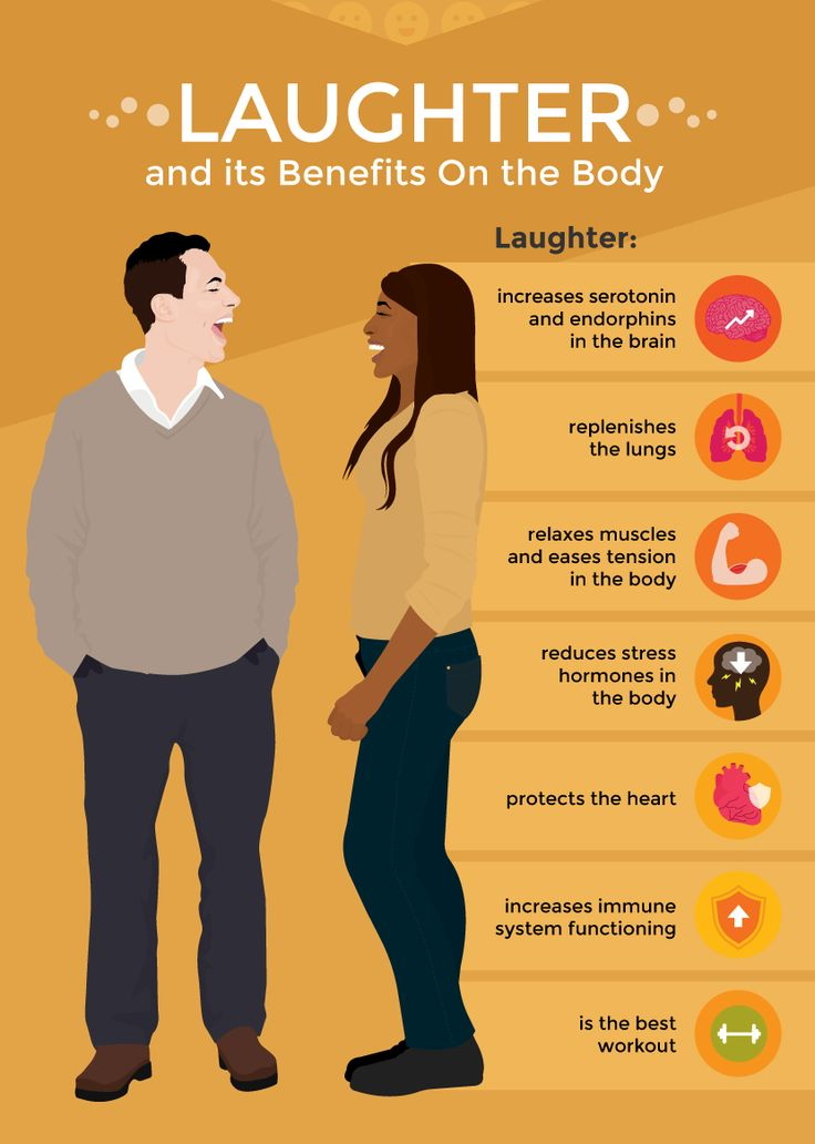 How Laughter Affects Body