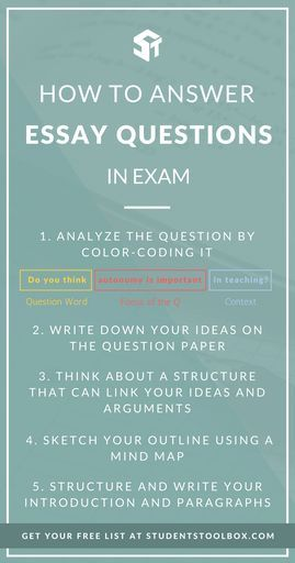 answering university exam essay questions Answering essay questions  my typical midterm university exam includes 100 points worth of questions, with  concise answer if an exam question is worth 20 .