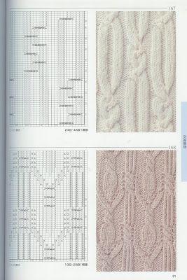 Stitch pattern love