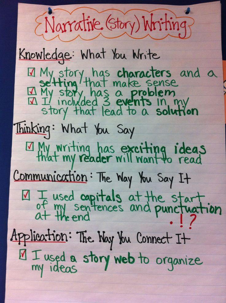 Narrative writing success criteria.