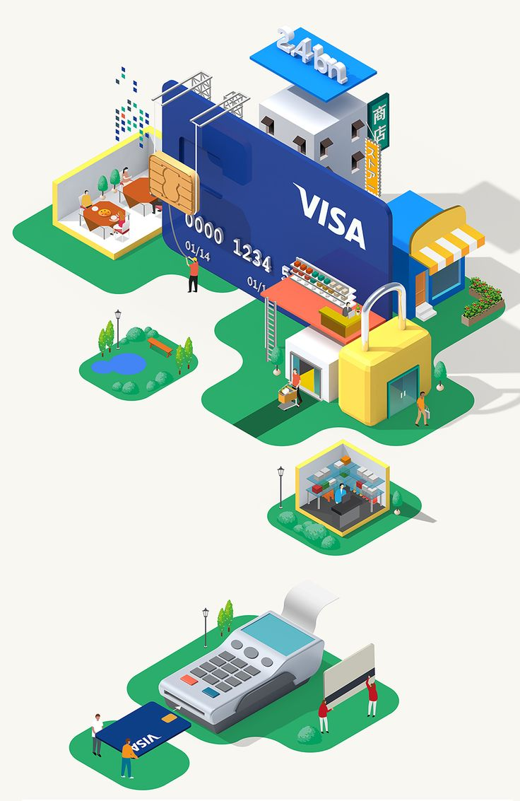 EMV Infographic by Jing Zhang — Agent Pekka