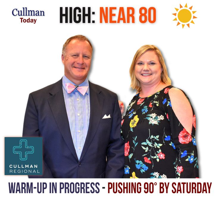 CULLMAN COUNTY WEATHER Tuesday April 25 2017  WARM-UP IN PROGRESS - High 80°  TODAY: Cullman County weather delivers sunny skies with a high temperature near 80°. Calm wind will become west-southwesterly at 5 mph this afternoon.