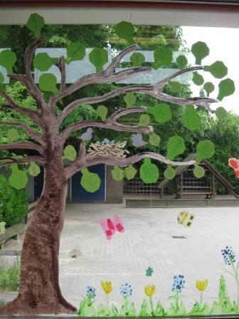 Thema lente kleuters | Juf Anke lesidee