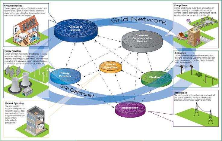 Microsoft Corporation's PESTEL/PESTLE Analysis & Recommendations
