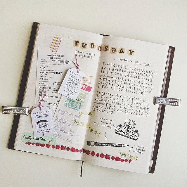 Midori Traveler's Notebook (@ ritacyc)
