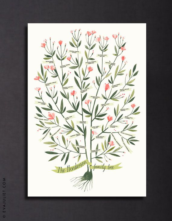 AZALEA Family Tree 3 or 4 generations PERSONALIZED by evajuliet
