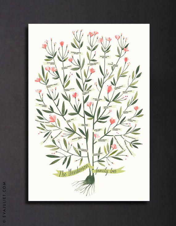 Las 25 mejores ideas sobre dibujo de arbol genealogico en - Diseno arbol genealogico ...