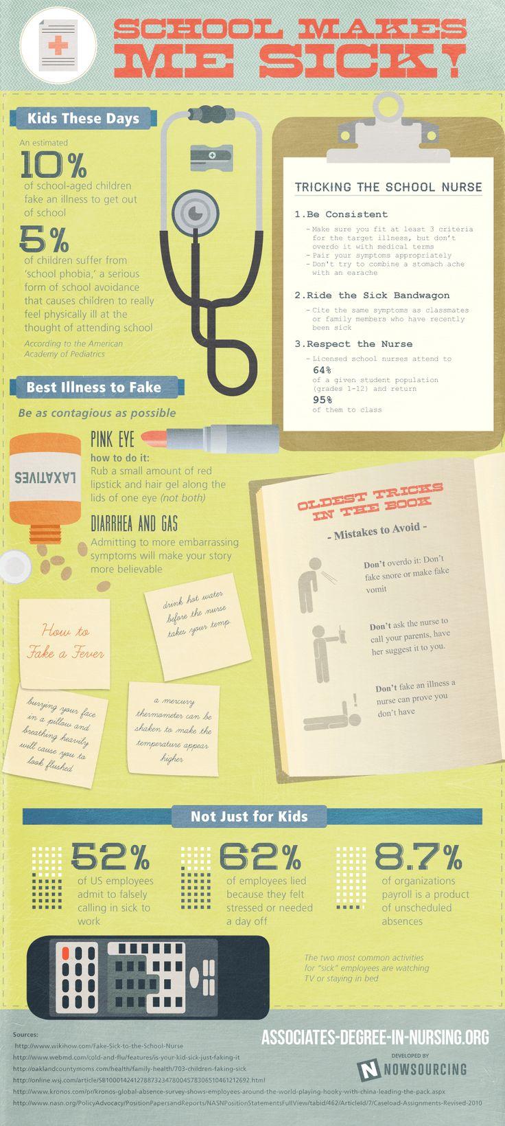 School makes me sick infographic via business2community com