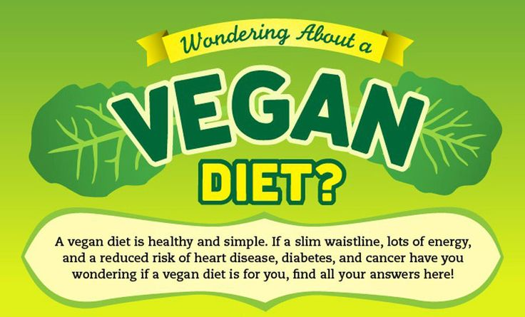 Have you ever wondered what's involved in eating a vegan diet? While a very specific diet isn't for everyone, it's good to understand and appreciate the many options we have available and the benefits of those particular options.