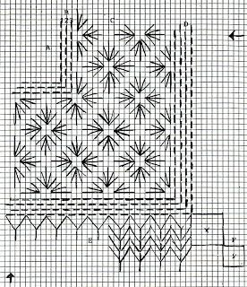Notes from under the Mountain: WESSEX STITCHERY