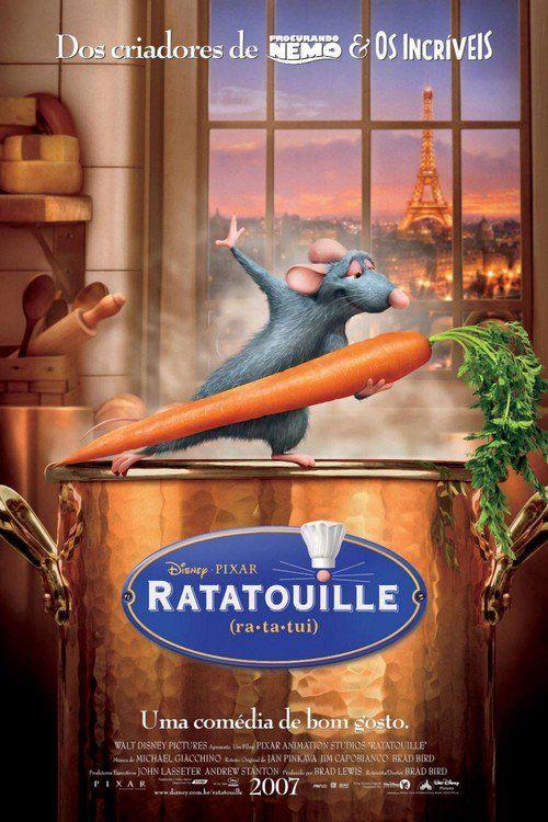 Watch Ratatouille 2007 Full Movie Online Free