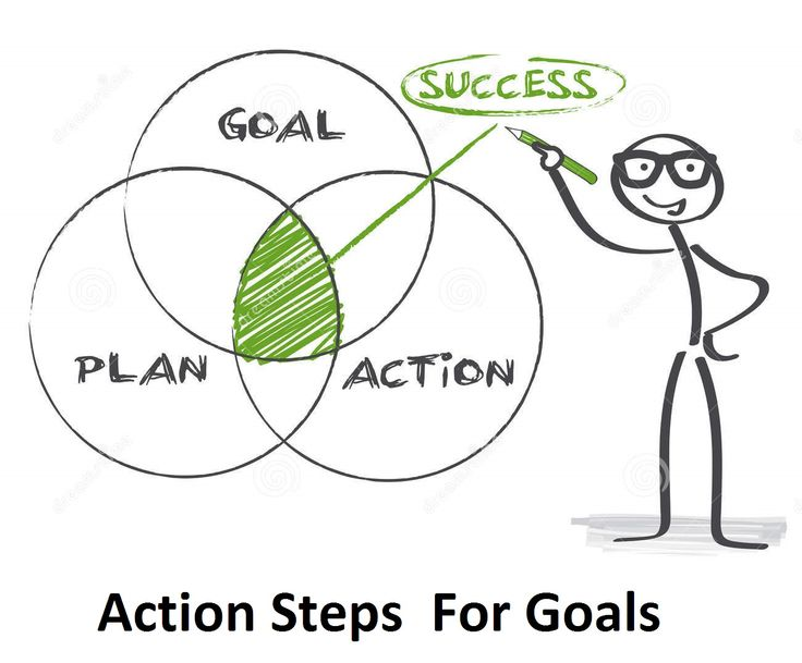 Realizing your dreams does not boil down to sheer luck, in fact, creative visualization can hand over the keys to an abundant and prosperous lifestyle.#motivation #achievinggols #goals #success . http://turnyourlifestyle.com/action-steps-for-goals/