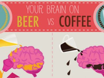 How Beer and Coffee affect your Brain - Drink too much of either and you'll lose the benefits of both! - Infographic
