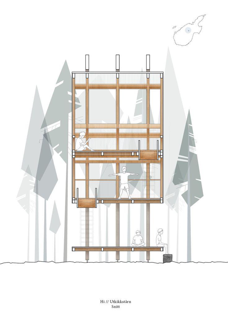 Hi // utkikkstårn