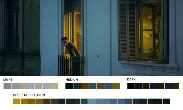 Películas y su Espectro de Colores