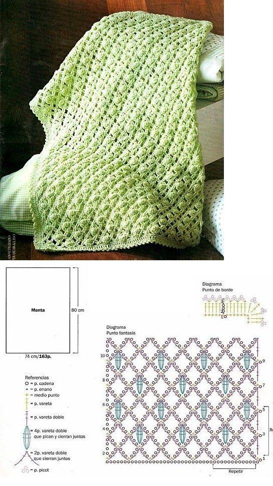 Gorgeous crochet blanket pattern