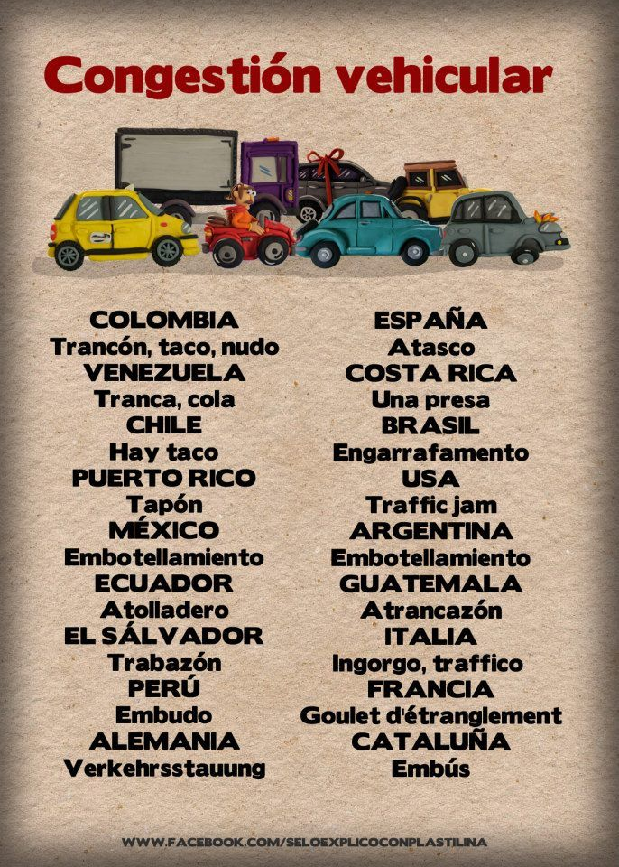 Spanish Words for Traffic Jam / Traffic Congestion #Infographic