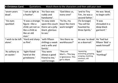 A Christmas Carol starter exercise MATCH the quotes to the character for KS2 and Secondary. Pupils are asked to write the quotations around the character (spider diagram) and then find more from the book.