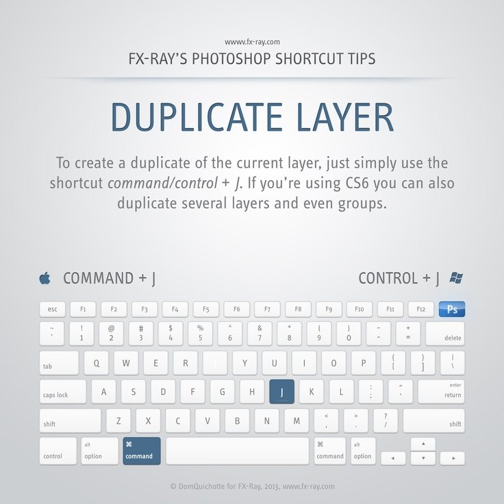 Shortcut: duplicate layers in Photoshop!