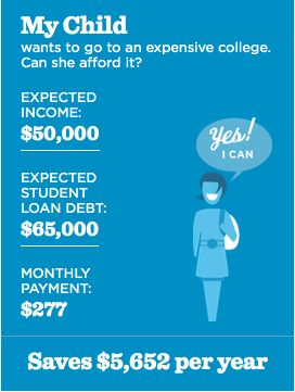 Check out this new education calculator to discover how much the President's policies are saving for students.