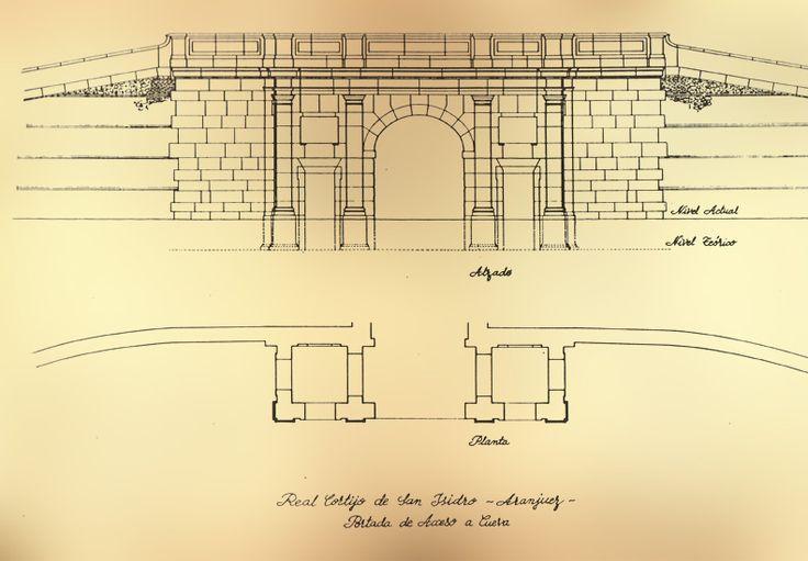 Descripción. La bodega Real Cortijo de Carlos III es una joya arquitectónica del siglo XVIII ubicada a tan sólo 30 minutos de Madrid. Ven a conocerla!
