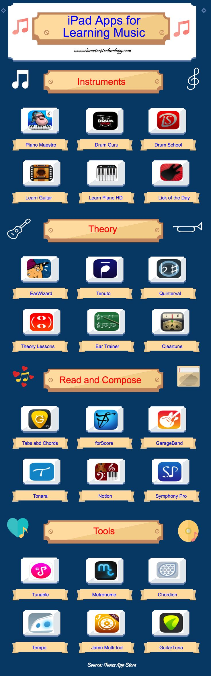 An Interesting Infographic Featuring Top Apps for Learning Music ~ Educational Technology and Mobile Learning