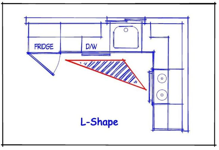 ... , the difference with the G-shaped kitchen floor plan is the peninsula or partial fourth wall of additional cabinets. Description from oakvillekitchendesigners.ca. I searched for this on bing.com/images
