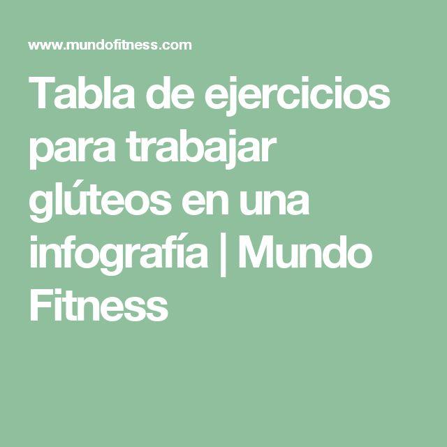 Tabla de ejercicios para trabajar glúteos en una infografía | Mundo Fitness