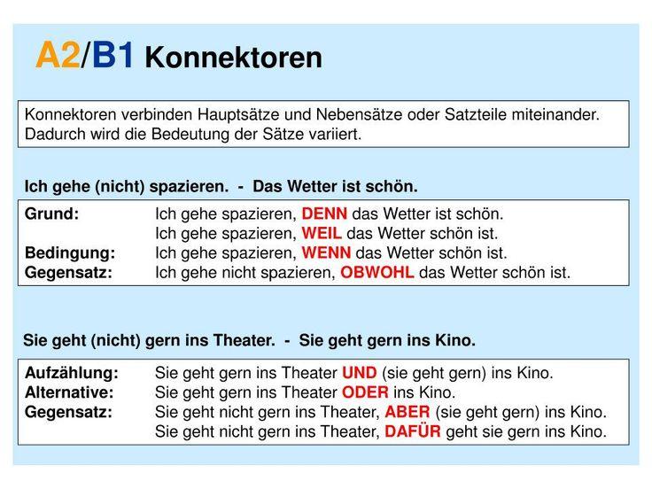 89 best DaF Ideen images on Pinterest | German language, German ...