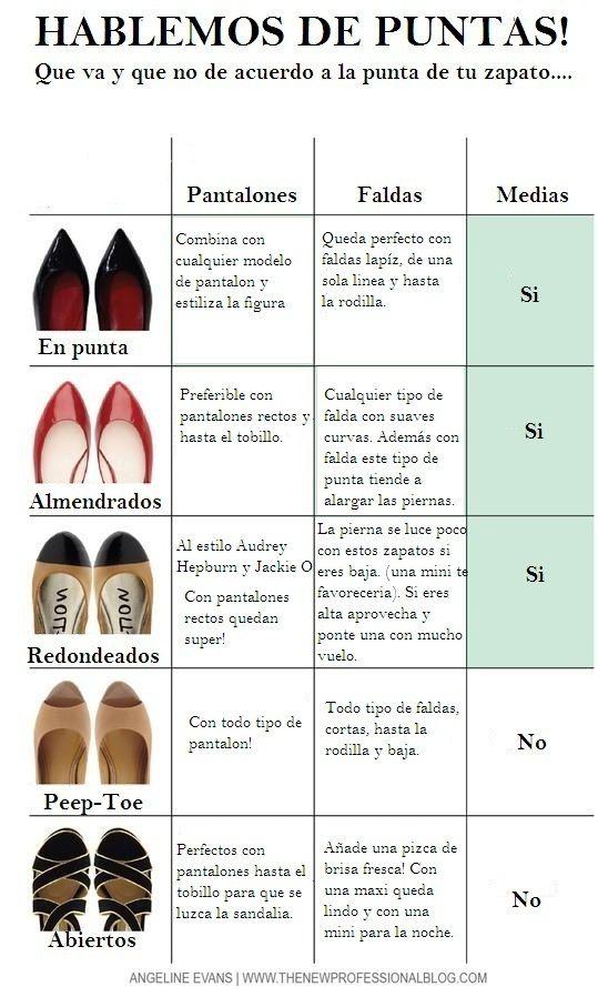 Chicas! Les comparto un cuadro genialísimo (que encontré en la red y que traduje al español) acerca de la punta de los zapatos y que tipo de falda opantalóncombina mejor con ella. Esta es una exc…