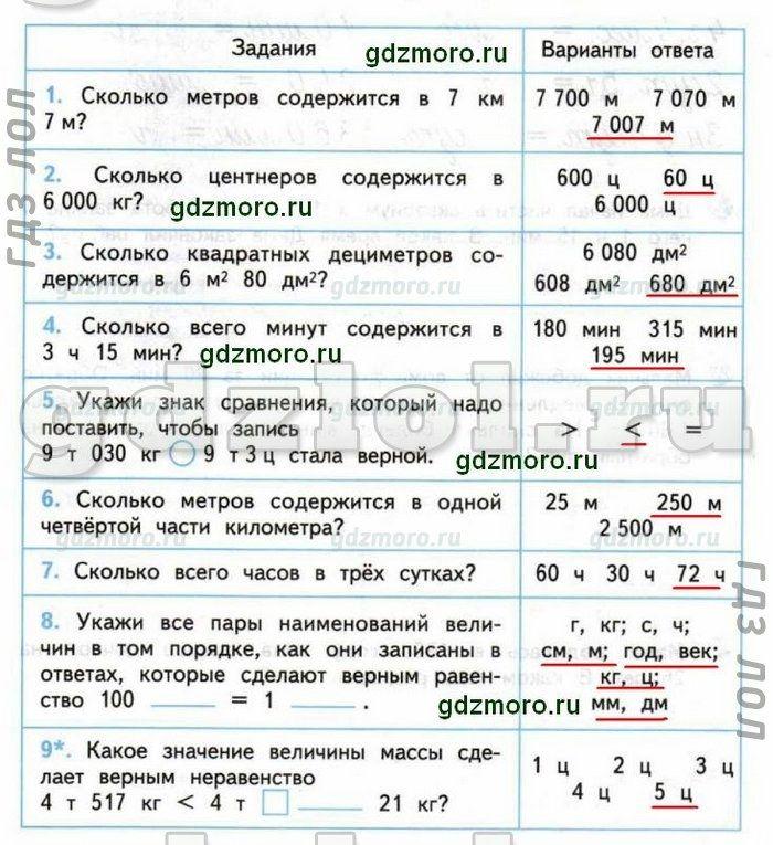 Перевод текста с английского на русский 7 класс johns biography