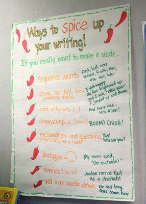 Love this anchor chart for spicing up writing - great tips for developing writers!Writing Anchor Charts, Ideas, Luckeyfrog Lilypad, Writing Center, Writing Anchors Charts, Languages Art, Writing Tips, Spices, Second Grade